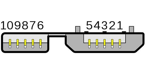 Desarrollo diseñado con cable USB 3 en 1